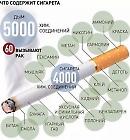 Шкідливий вплив нікотину на організм людини