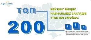 БДМУ – у п'ятірці кращих медичних університетів рейтингу «ТОП-200 Україна»